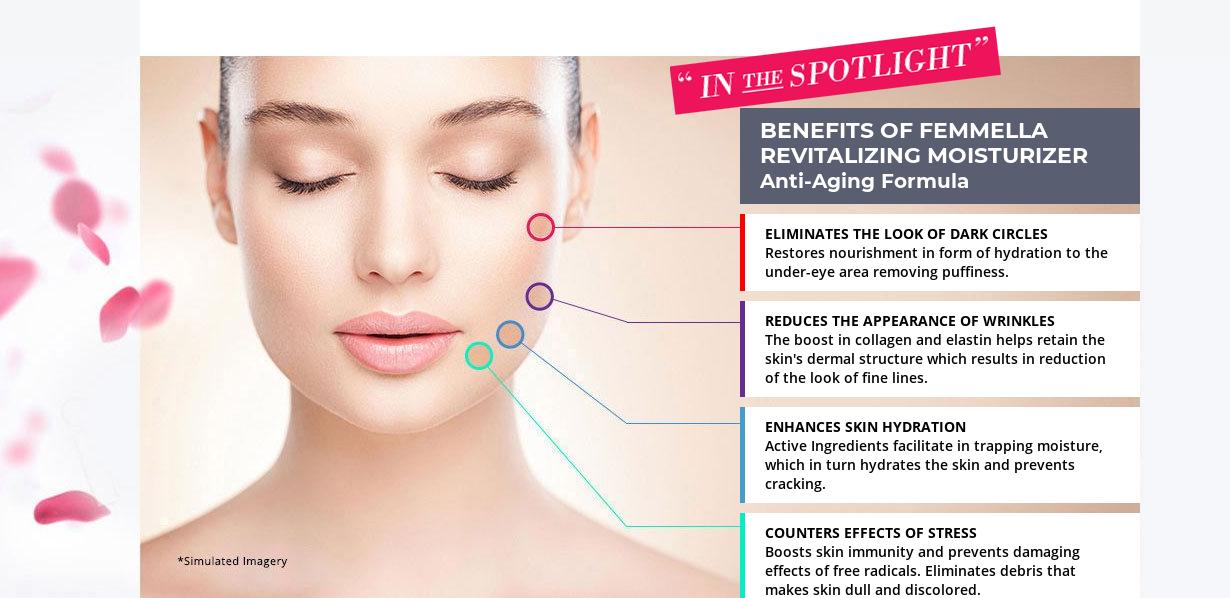 Femmella Cream® [Pros & Cons] USA 100% Legit Femmella Skin Cream?