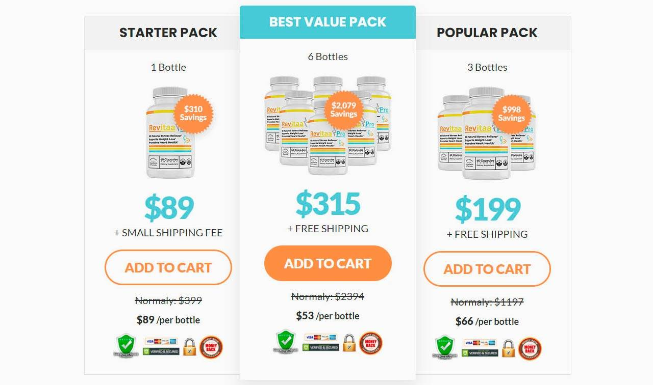 Revitaa Pro - Benefits, INgredients, Price, Scam, How to Buy?