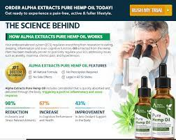 Alpha Extract Pure Hemp Oil - Scam or Hoax - Its Really Works?