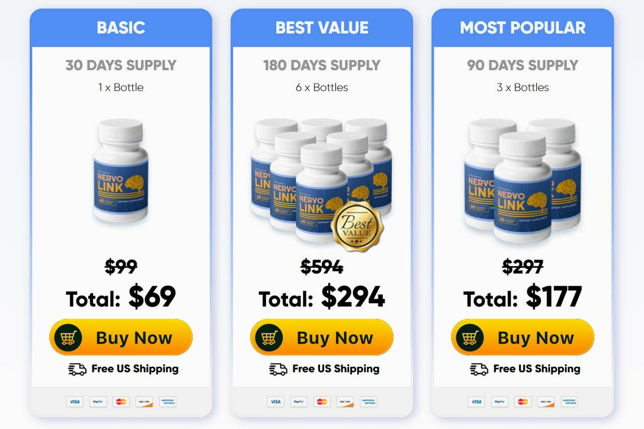 """Nervolink """"Pros & Cons"""" Where to Buy Nervolink Supplement?"""